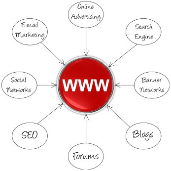 Website Tools & Widgets